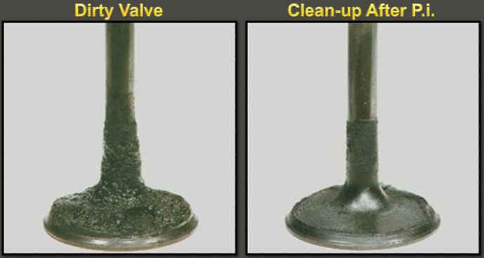Dirty Valve & Clean Valve